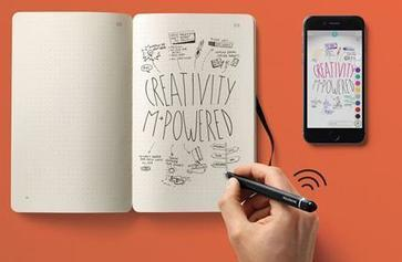 Moleskine: schrift direct digitaal - Blokboek - Communication Nieuws | BlokBoek e-zine | Scoop.it