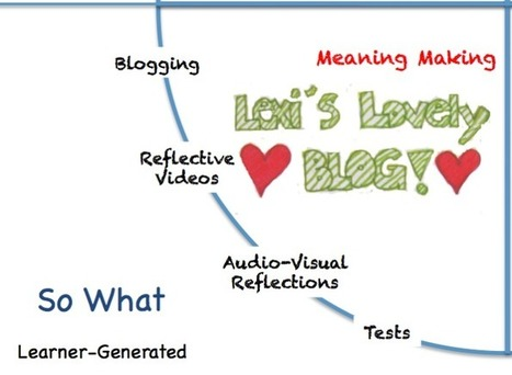 The Flipped Classroom Model: A Full Picture | Education Matters | Scoop.it
