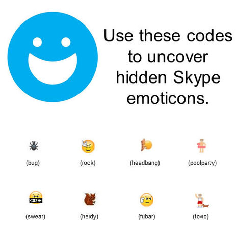 Skype lets you in on a little secret, reveals a few hidden emoticons | Beta centered, Technology and Microsoft news focused | Scoop.it