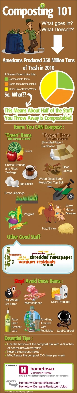 Composting 101 | Gardens and Gardening | Scoop.it