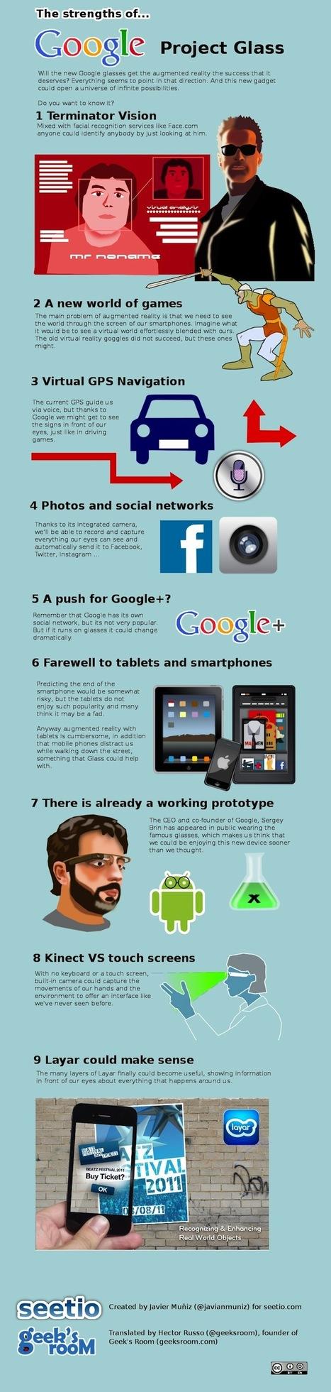 Google glass – Quelles applications ? | web@home    web-academy | Scoop.it
