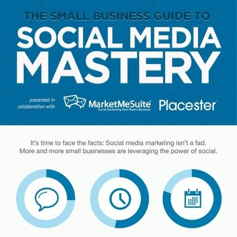 [Infographic] The Small Business Guide to Social Media Mastery   Social Media   Scoop.it