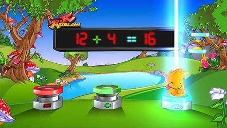 Les jeux vidéo pour enfant se développent   Jeux vidéo   Scoop.it