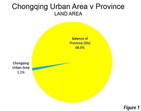 The Evolving Urban Form: Chongqing | Newgeography.com | Forma das cidades e mobilidade | Scoop.it