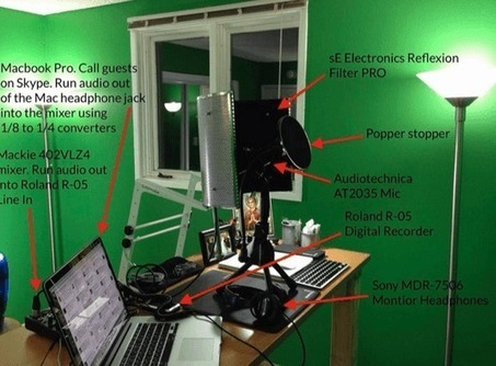 Best Podcast Software and Tools for a Great Podcast | MarketingHits | Scoop.it