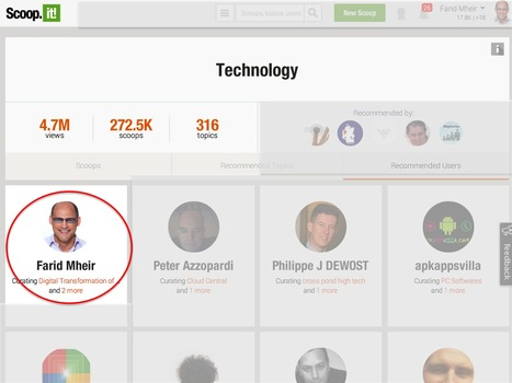 Digital Transformation of Businesses blog now #1 topic & #1 recommended user on #scoop.it with 21K followers | Digital Transformation of Businesses | Scoop.it