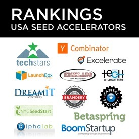 Top 15 U.S. Startup Accelerators and Incubators Ranked; TechStars and Y Combinator Top The Rankings | Black Founders | Scoop.it