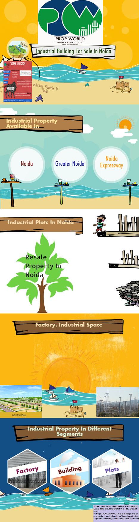 Resale property in noida   Resale Property in Noida   Scoop.it