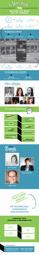 Guía para conseguir lo máximo en Linkedin ... - TICs y Formación | Learning + Understanding = Genius! | Scoop.it