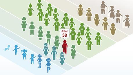 Gruppenbild einer alternden Gesellschaft   Datenjournalismus   Scoop.it