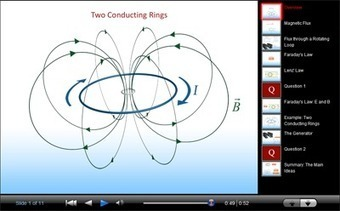 Physics Prelectures | PhysicsLearn | Scoop.it