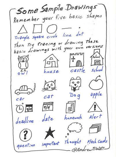 Teaching: Visual Note-taking | Visual Thinking 101 | Scoop.it