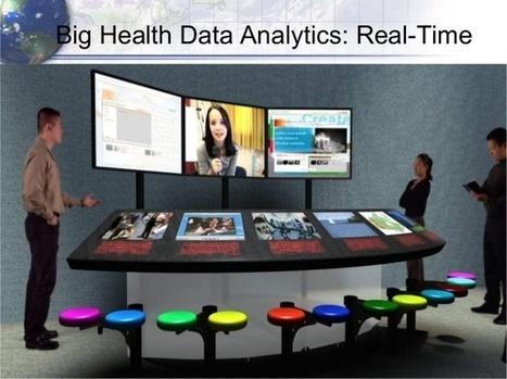FUTURE OF HEALTHCARE FROM A FUTURIST | Futurisim | Scoop.it