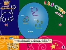 Does 123 Chinese for the iPad Really Make Learning Easy? | Tapscape | Beyond Language | Scoop.it