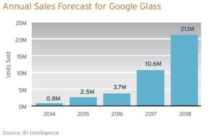Google Glass App Development - Next Wave After iPhone App | Mobileappstuff - App Development Blog | Marketing Trends And Tips | Scoop.it