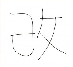 Kaizen and Kaikaku Regardless of Scrum and Kanban » Agile Trail | agile-development | Scoop.it