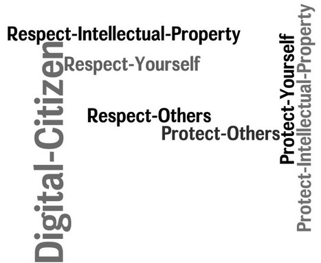 Digital Citizenship – Alberta Style | Thinking about Digital Citizenship | Scoop.it