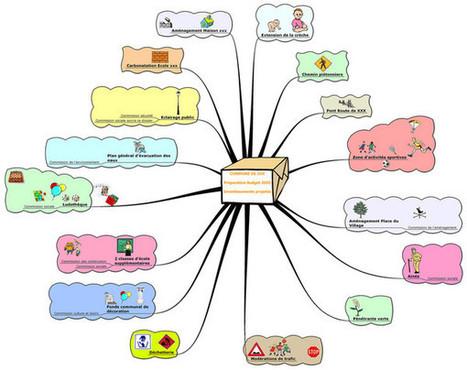 Outils de visualisation | Formation et culture numérique - Thot Cursus | E-pedagogie, apprentissages en numérique | Scoop.it