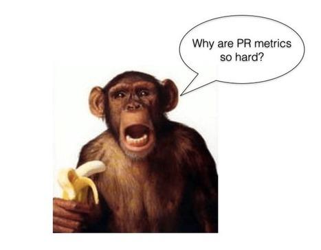 PR Metrics: What to Measure in the PESO Model   Comunicación   Scoop.it