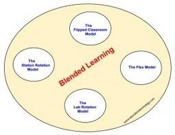 De 7 vormen van Blended Learning uitgelegd | Mediawijsheid in het HBO | Scoop.it