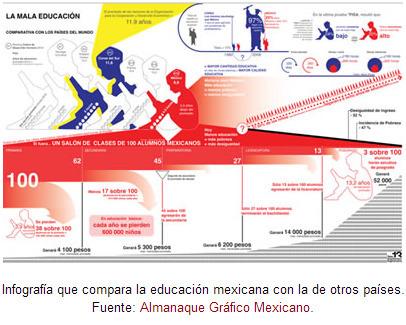 Infografías y herramientas para elaborarlas | HIPERMEDIANDO | Scoop.it
