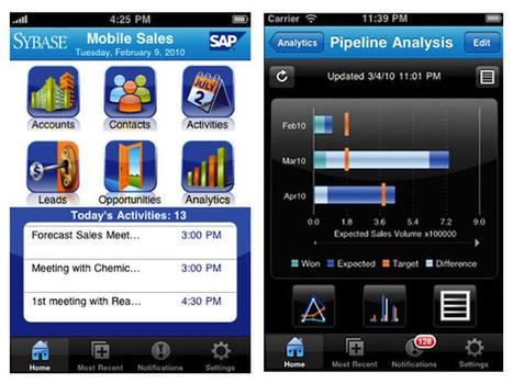 "Sybase Mobile Sales per SAP CRM | TechWEEKeurope | L'impresa ""mobile"" | Scoop.it"