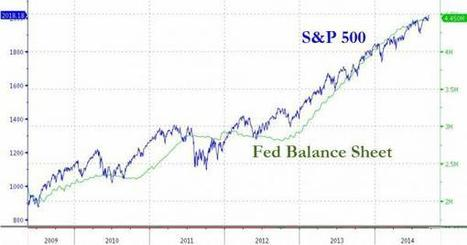 "Fed's Fisher Admits ""Fed Has Levitated Markets"", Warns Of ""Signs Of Excess"" 