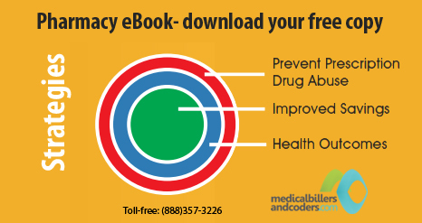Download Pharmacy E book Free | Physician Billing Services | Scoop.it