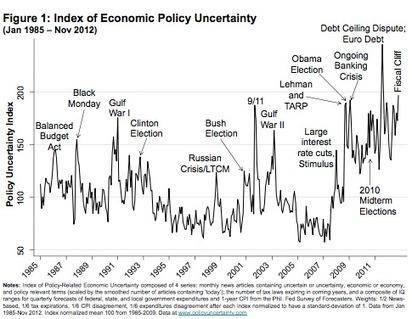 Cameron's EU Policy Uncertainty | European Finance & Economy | Scoop.it