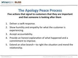 """Do You Decide to Say """"Sorry""""? — Chief Customer Officer 2.0 