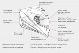 El casco del futuro disponible en pre pedidos a partir del 8 de diciembre | Smartphones Android | Scoop.it