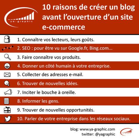 10 raisons d'ouvrir un blog avant de lancer votre site e-commerce | E-Business & E-Commerce News | Scoop.it