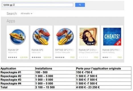 Plus de 1% des applications sur Google Play sont des copies pirates | Applications Mobile | Scoop.it
