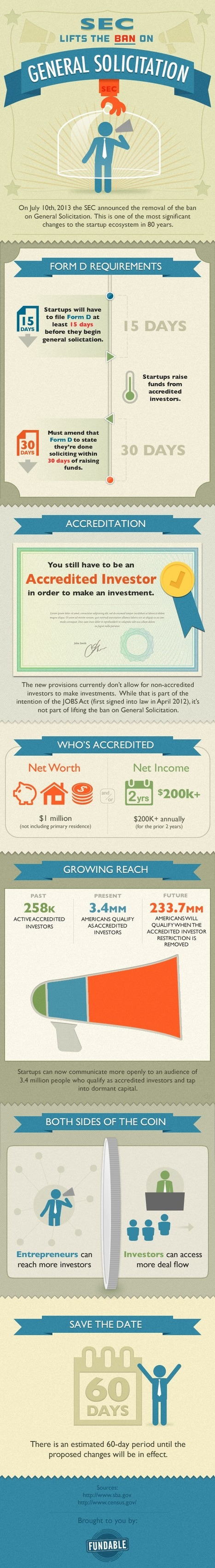 INFOGRAPHIC: An Explanation Of General Solicitation From Fundable - Crowdfund Insider | Crowdfunding World | Scoop.it