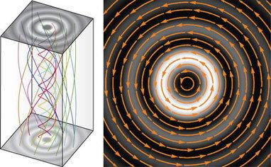Light propagation, the classical way | Quantum Physics | Scoop.it