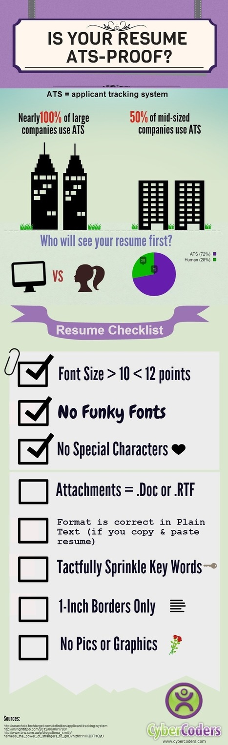 How to Ensure Your Resume Gets Read By a Human [INFOGRAPHIC] | Tips for the starter | Scoop.it