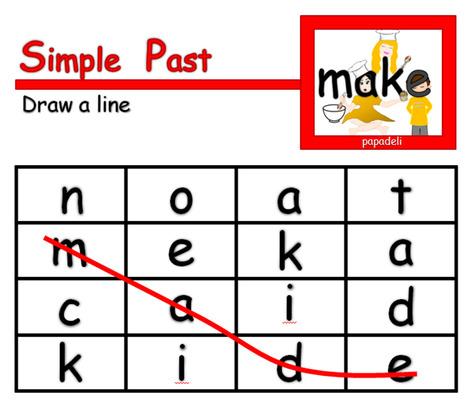 Past Simple - spelling   Dyslexic learners   Scoop.it
