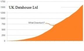 B2C Lead Generation - Data Supply Services UK | Data Supply Services UK | Scoop.it