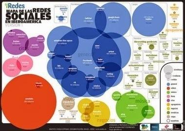 Que las redes sociales trabajen para nosotros, y no al revés | Educacion, ecologia y TIC | Scoop.it