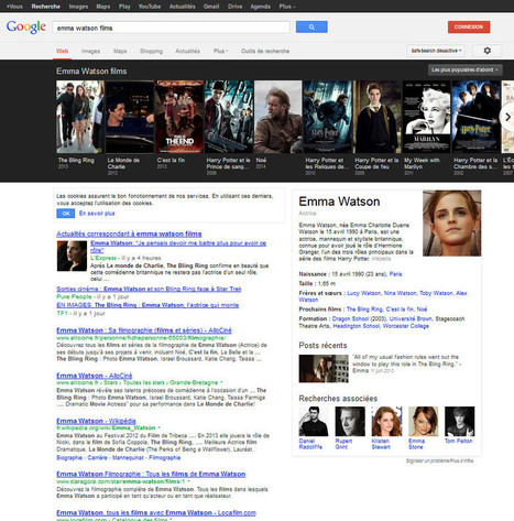 Google : la filmographie d'un acteur en un regard   Prestataire & Conseil en communication digitale   Scoop.it