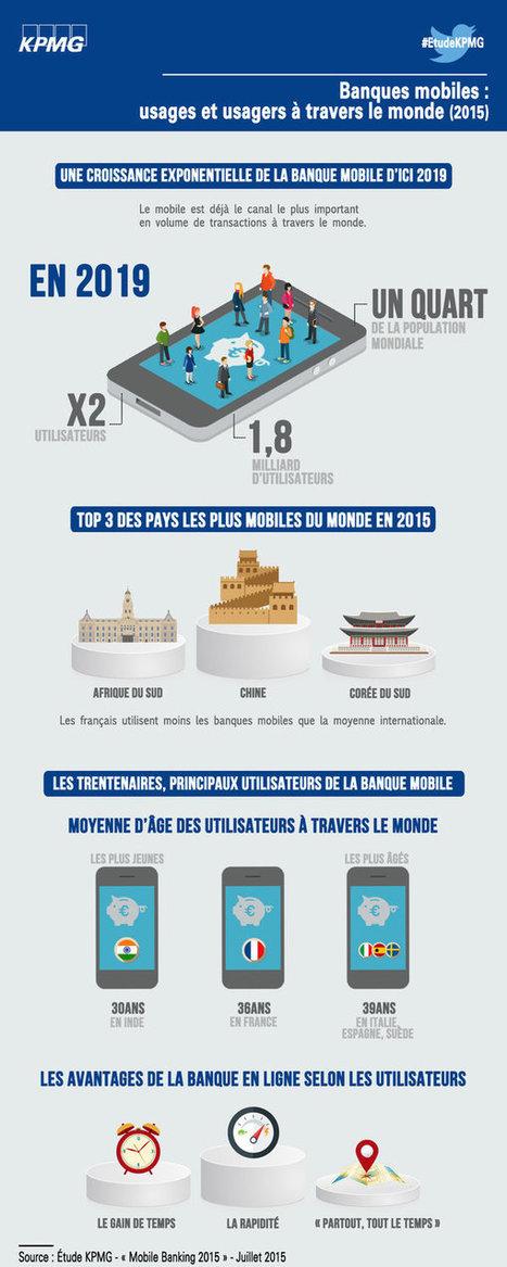 Infographie : la banque mobile dans lemonde   Tendances Eco Techno   Scoop.it