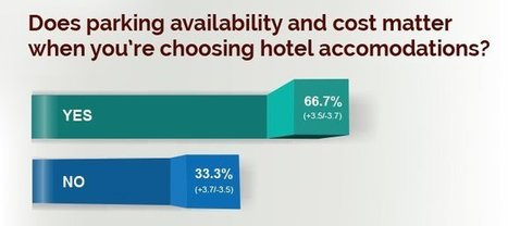 Does Hotel Parking Really Matter? – Survey | DoubleTree Pittsburgh Downtown | Scoop.it