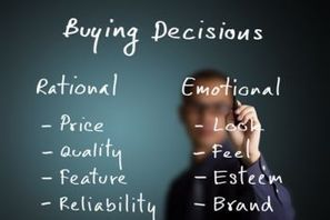 The Age of Easy Buying Means More Difficult Selling! | Everything Inbound Marketing | Scoop.it