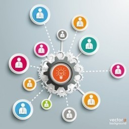 Réseaux sociaux d'entreprise : avantages et inconvénients | Innovation & Co | Scoop.it