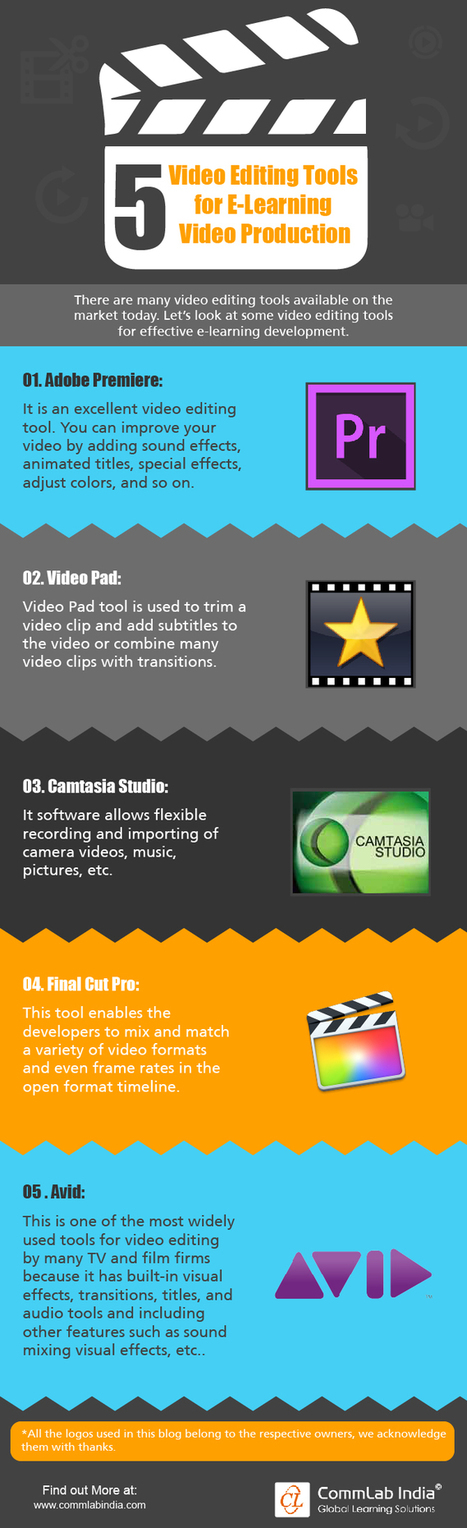 5 Video Editing Tools for eLearning Video Production [Infographic] | Education and Tech Tools | Scoop.it