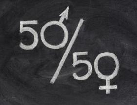 Why do Corporate Boards Need more Women? | Management Plus | Scoop.it