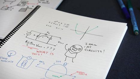Wipebook  ... Dry Erase Notebook ... Use it Again and Again! | Journaling Helps! | Scoop.it