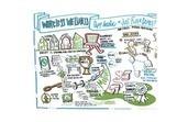 Ogilvy Notes #SXSW 2012 | SXSW News | Scoop.it