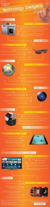 Handig overzichtje van de gadgets van 2013 | Mediawijsheid ed | Scoop.it