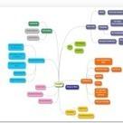 Les Outils Collaboratifs - Page 2 of 34 - L'actualité des outils collaboratifs gratuits ou pour l'entreprise   fle&didaktike   Scoop.it